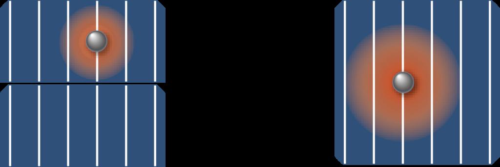 5d00713e0cec3 1024x343, Tiszta Energiák Kft.