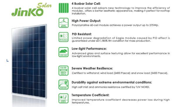 Jinko Solar Systems For Home Energy, Tiszta Energiák Kft.