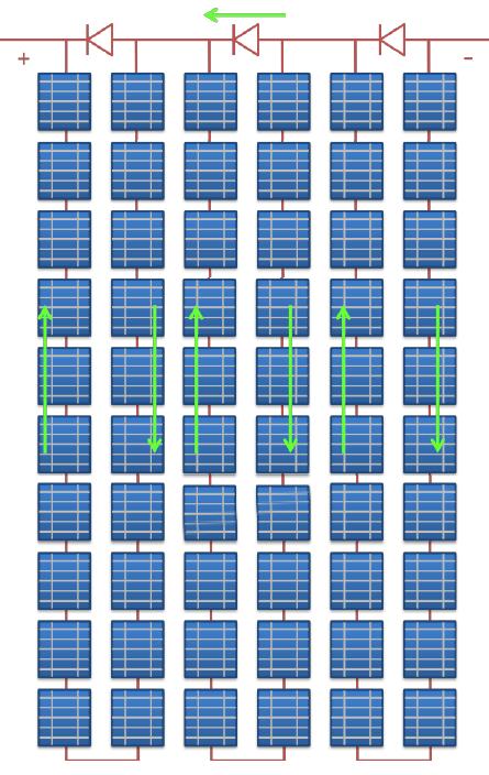 Panel, Tiszta Energiák Kft.